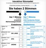 Interaktiver Stimmzettel der Berliner Morgenpost